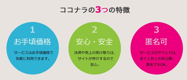 ブログ用にアイコンを作成した感想(ココナラ3つの特徴)