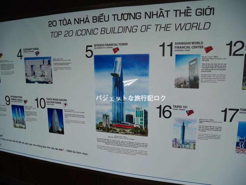 ホーチミンが誇るビテクスコ・フィナンシャルタワー。サイゴンスカイデッキ(世界で象徴的なランキング一覧)