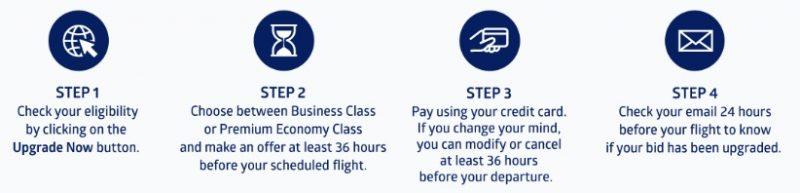 フィリピン航空 入札アップグレードの流れ