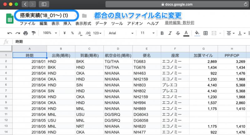Googleデータポータルで作る搭乗実績ダッシュボード(スプレッドシートレンプレート)