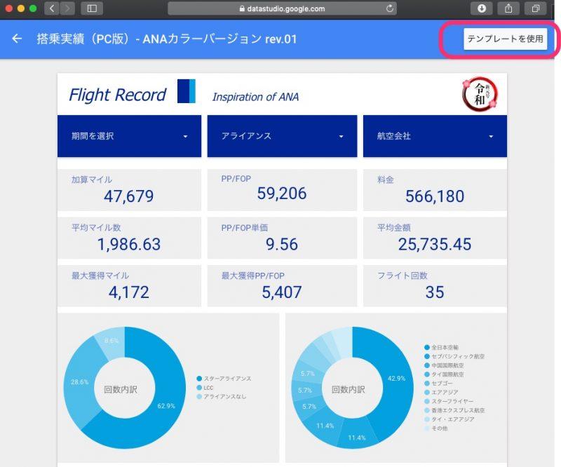 Googleデータポータルで作る搭乗実績ダッシュボード(データポータルテンプレート)