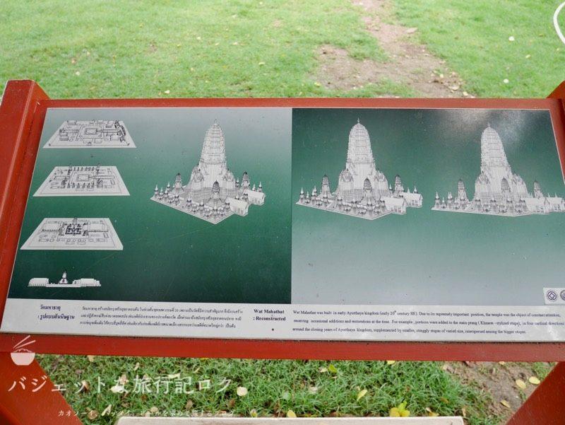 世界遺産アユタヤ観光のワットマハタート敷地内(図解された邸内)