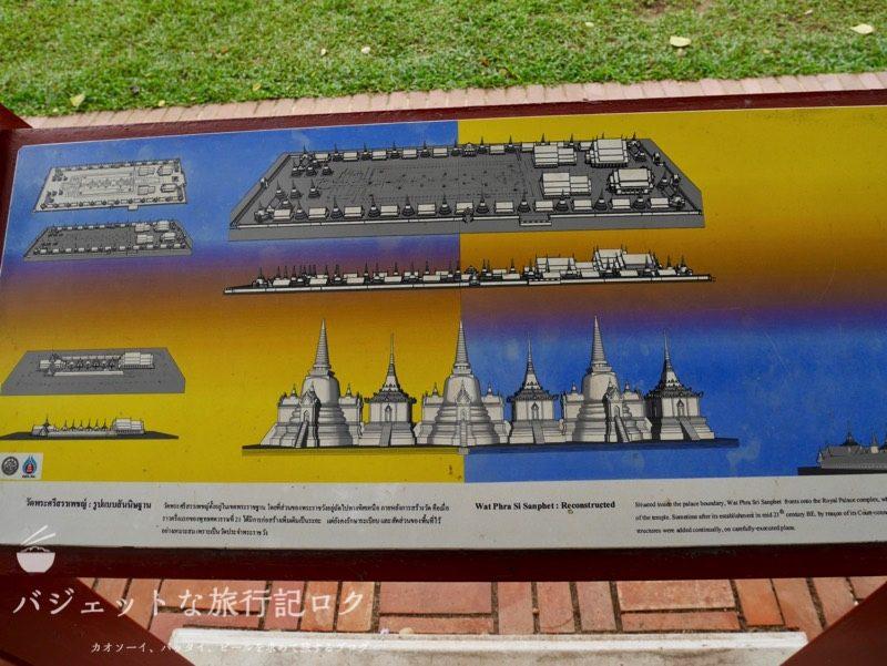 世界遺産アユタヤ観光のワット・プラ・シーサンペット(全景の図解)