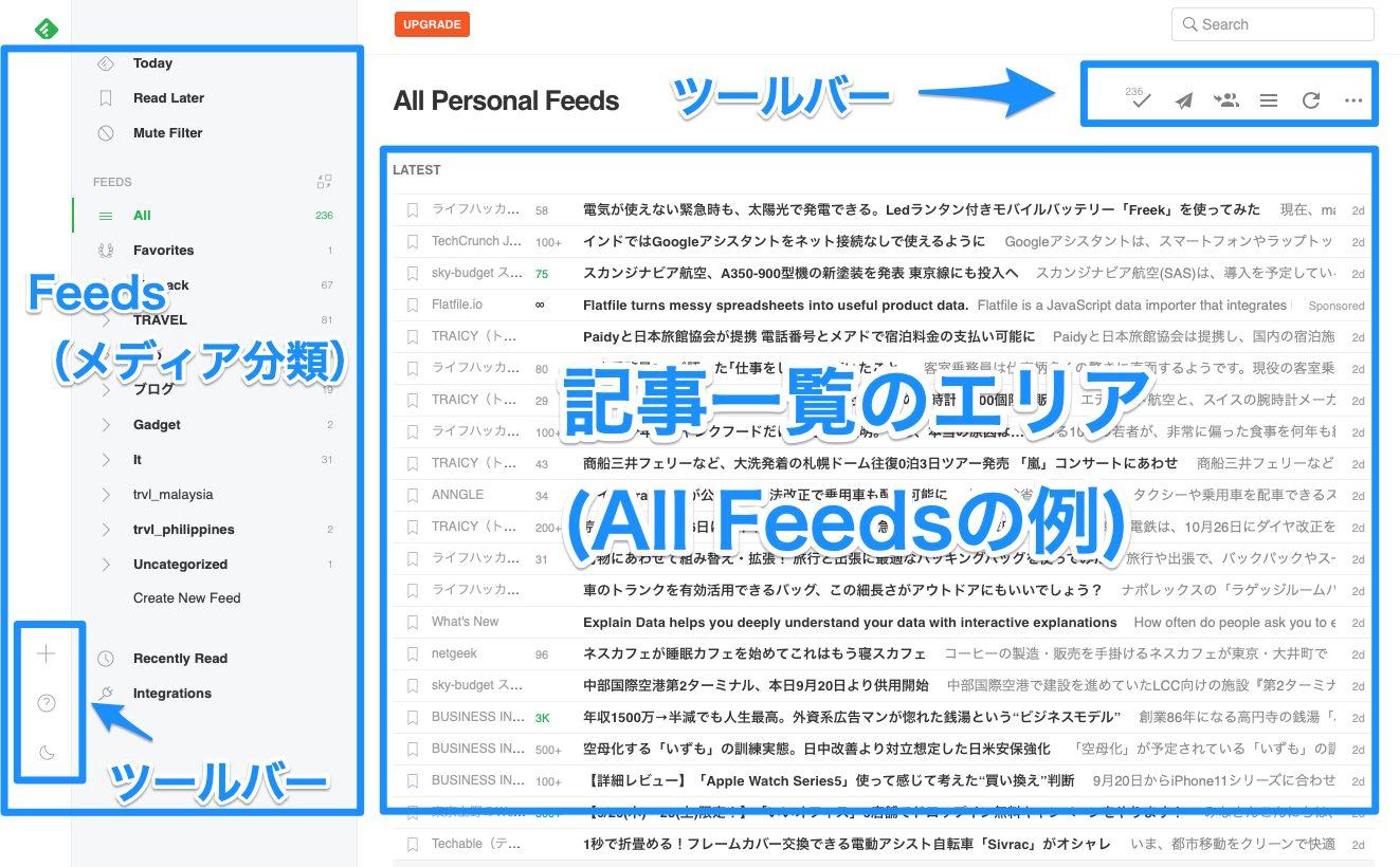 feedly 使い方(トップ画面の構成)