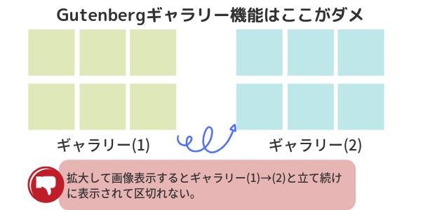 ワードプレス - Cocoonテーマ環境で使えるスライドショープラグイン「Smart Slider3」(Gutenbergギャラリー機能のここがダメ)
