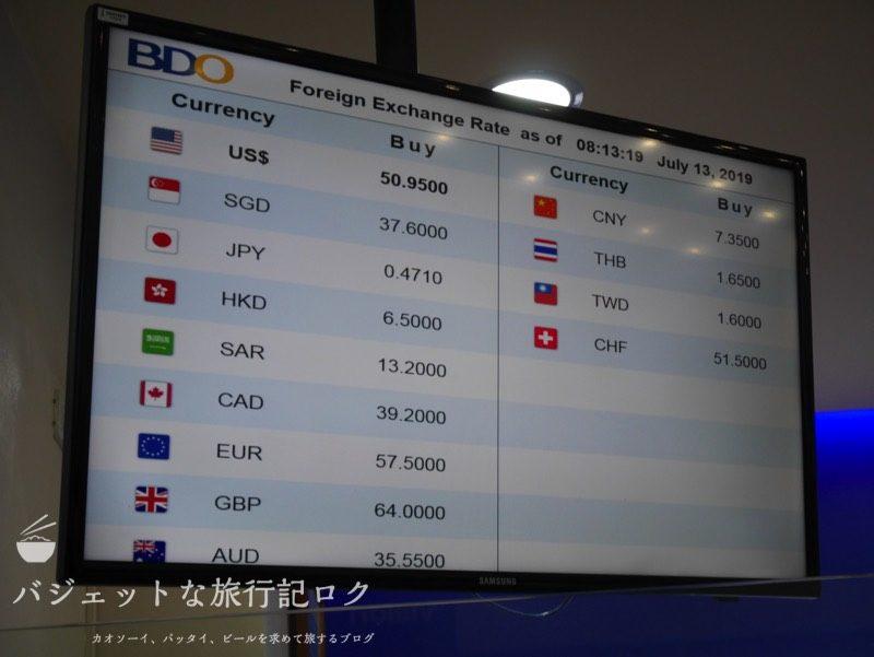 マニラ空港両替所レート比較(NAIAターミナル3到着階両替店BDO)