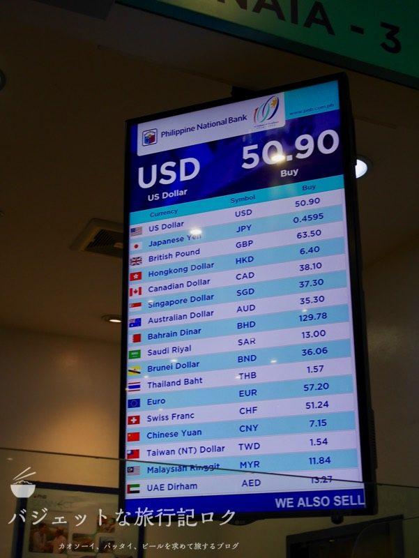 マニラ空港両替所レート比較(NAIAターミナル3到着階両替店PNB)