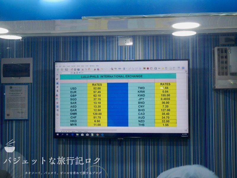 マニラ空港両替所レート比較(NAIAターミナル2両替店4,8345ペソ)