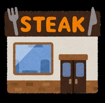 グルーポンにいきなりステーキ肉マネークーポンが登場(肉マネーを店舗でチャージする)