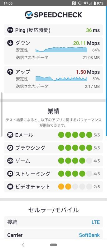 Nomad SIMプリペイドプランのレビュー(速度計測)