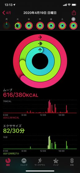Apple Watchのアクティビティアプリ