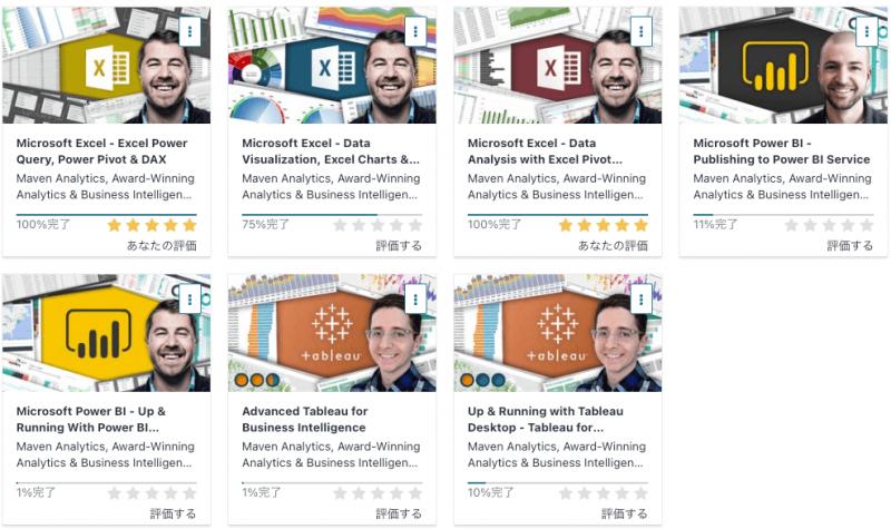 オンライン学習「Udemy」の口コミ・評判・レビュー(最近、集中的に購入しているデータビジュアリゼーション(可視化)に関する動画 いずれもベストセラーになっており、構成・内容・わかりやすさは随一)