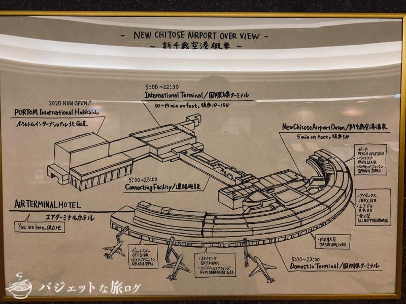 新千歳空港「エアターミナルホテル」ブログレビュー(手書きの空港見取り図)