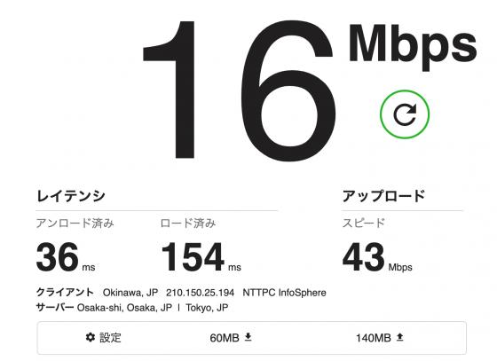 ブログ・口コミレビュー「ホテルアクアチッタナハ by WBF」(WiFi速度はそこそこ)