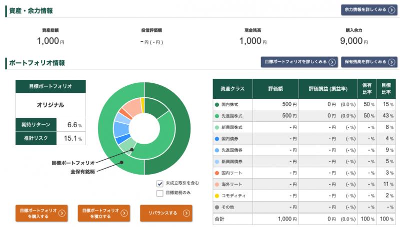 松井証券ロボアドバイザー投信工房(毎日積立ができる)